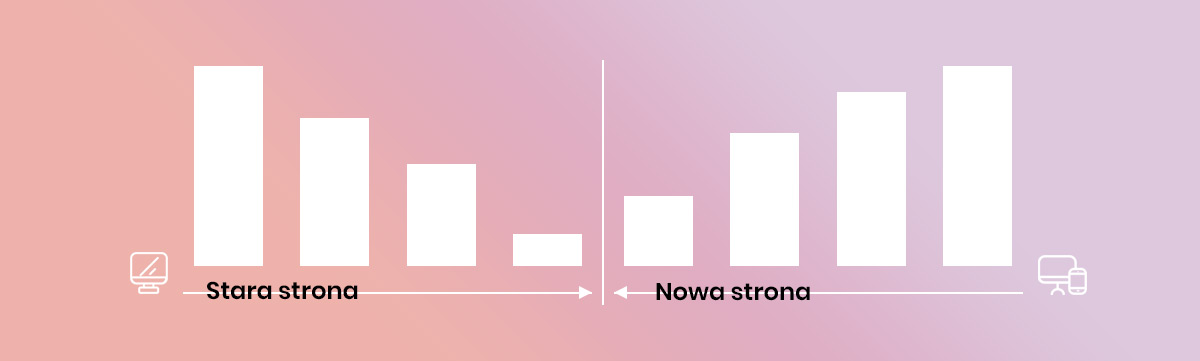 Grafika pokazująca porównanie ruchu w starych i nowych serwisach